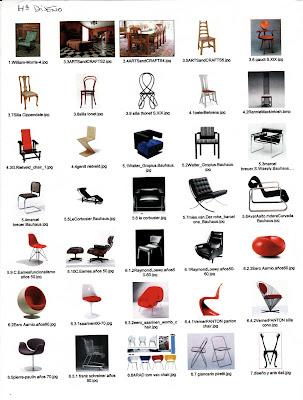 historia del dise o sillas ojo al gr fico