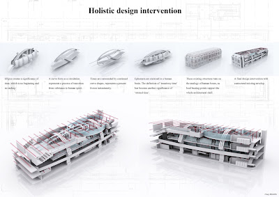 Design development | World Architecture