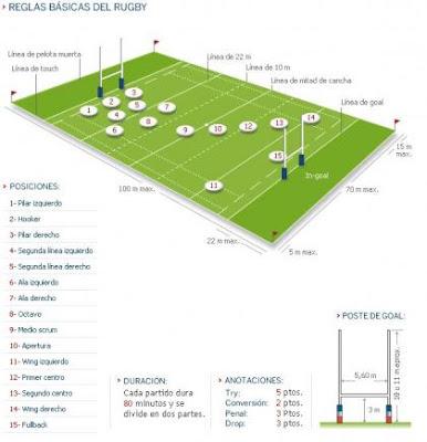 posiciones-rugby1%5B1%5D.jpg