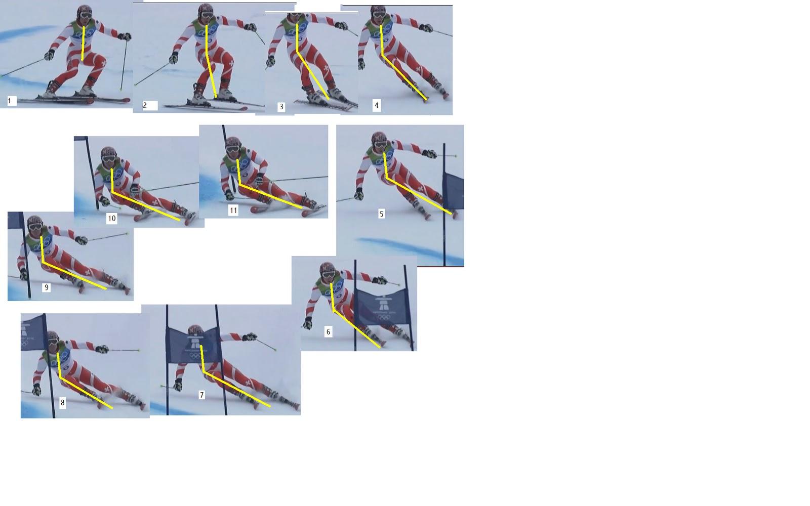 alpine ski racing blog
