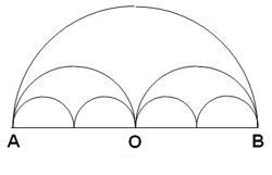 external image semicircunferencia..jpg