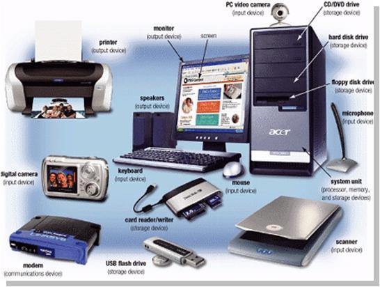 Komponen asas fizikal komputer terdiri daripada peranti input unit