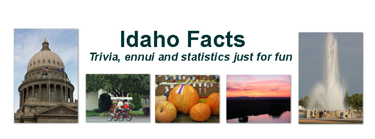 Idaho Facts