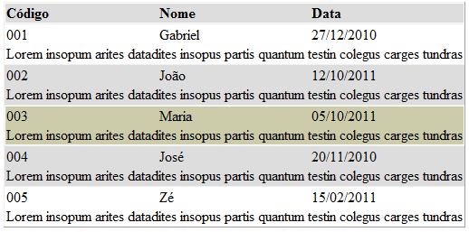 Gridview com linhas com duas linhas por registro