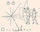 Placa de la Pioneer