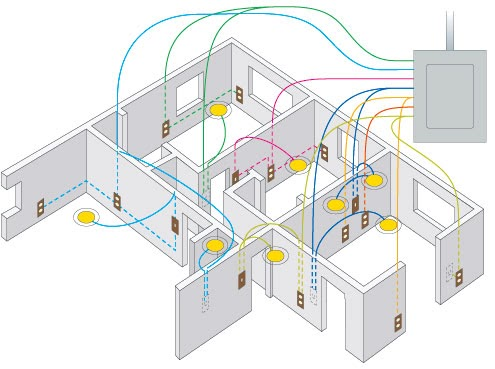 learn to electrical wiring diagrams images wiring diagram electrical building wiring diagram nilzanet