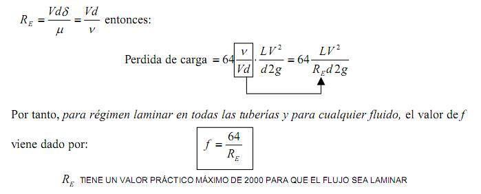 HIDRÁULICA DE TUBERÍAS - FORMULAS EMPÍRICAS (PARTE 1) | APUNTES ...