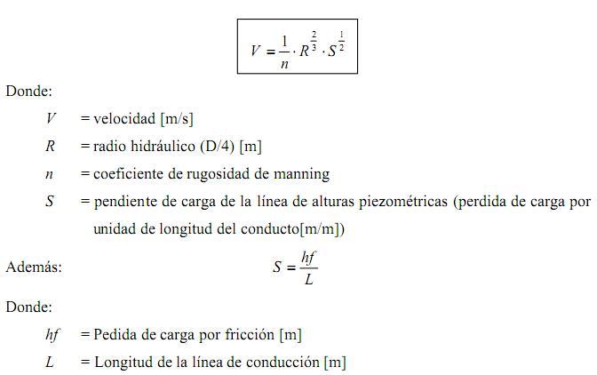 HIDRÁULICA DE TUBERÍAS - FORMULAS EMPÍRICAS (PARTE 2) | APUNTES ...