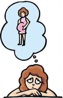 Treating Endometriosis Infertility Naturally