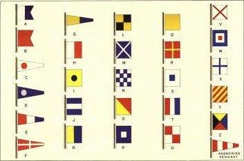 international  codes