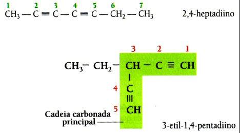 cadeia principal10 - Nomenclatura de Compostos Orgânicos em Passo a Passo