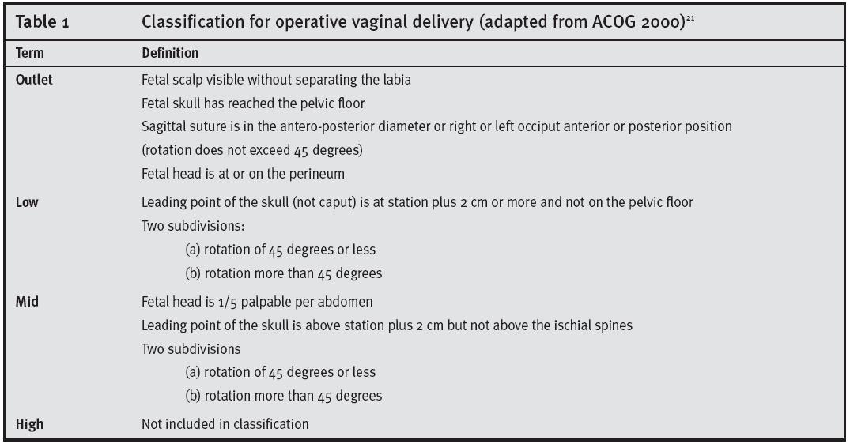 cesarean delivery vs vaginal delivery essay