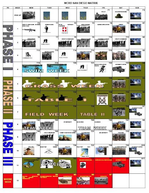 Marine Boot Camp Training Schedule