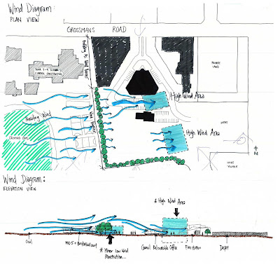 Srd364 architecture 3b project 2 site analysis Wind architecture