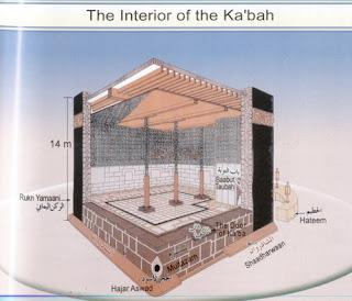 3D Inside Kaaba