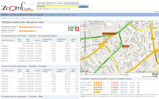 Zoomf Property Search Enhancements
