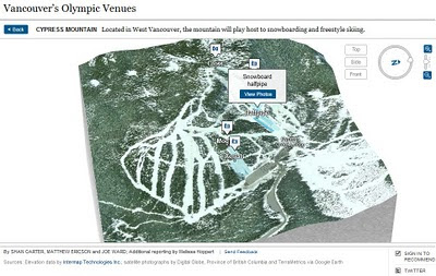 New York Times Olympic Venues Mapped - 3D Animated Halfpipe