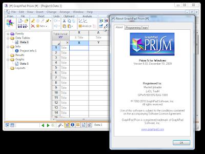 graphpad prism 6 serial number mac