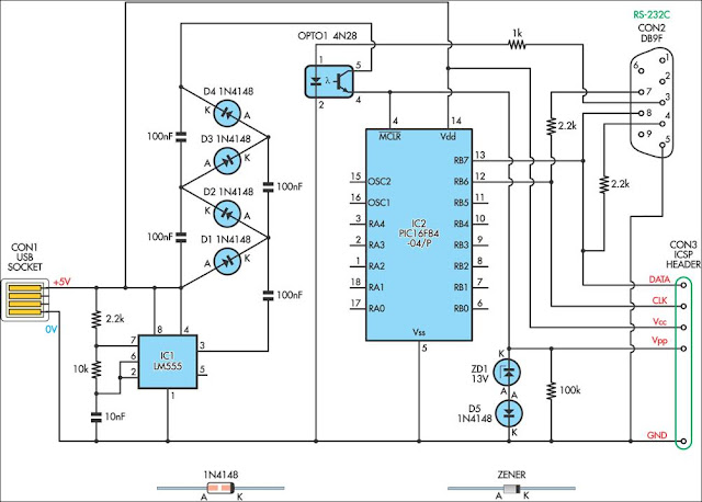 USB-Powered PIC Programmer circuit schematic