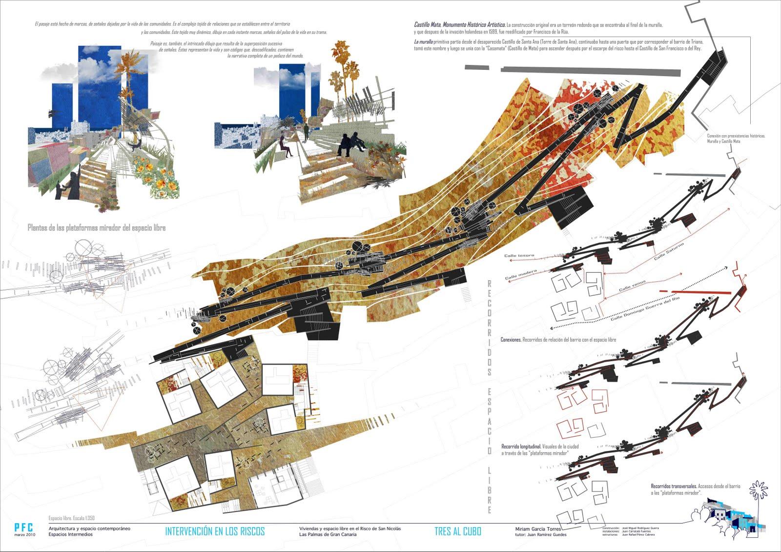 Lp aec laboratorio de proyectos arquitectura y espacio for Arquitectura de proyectos