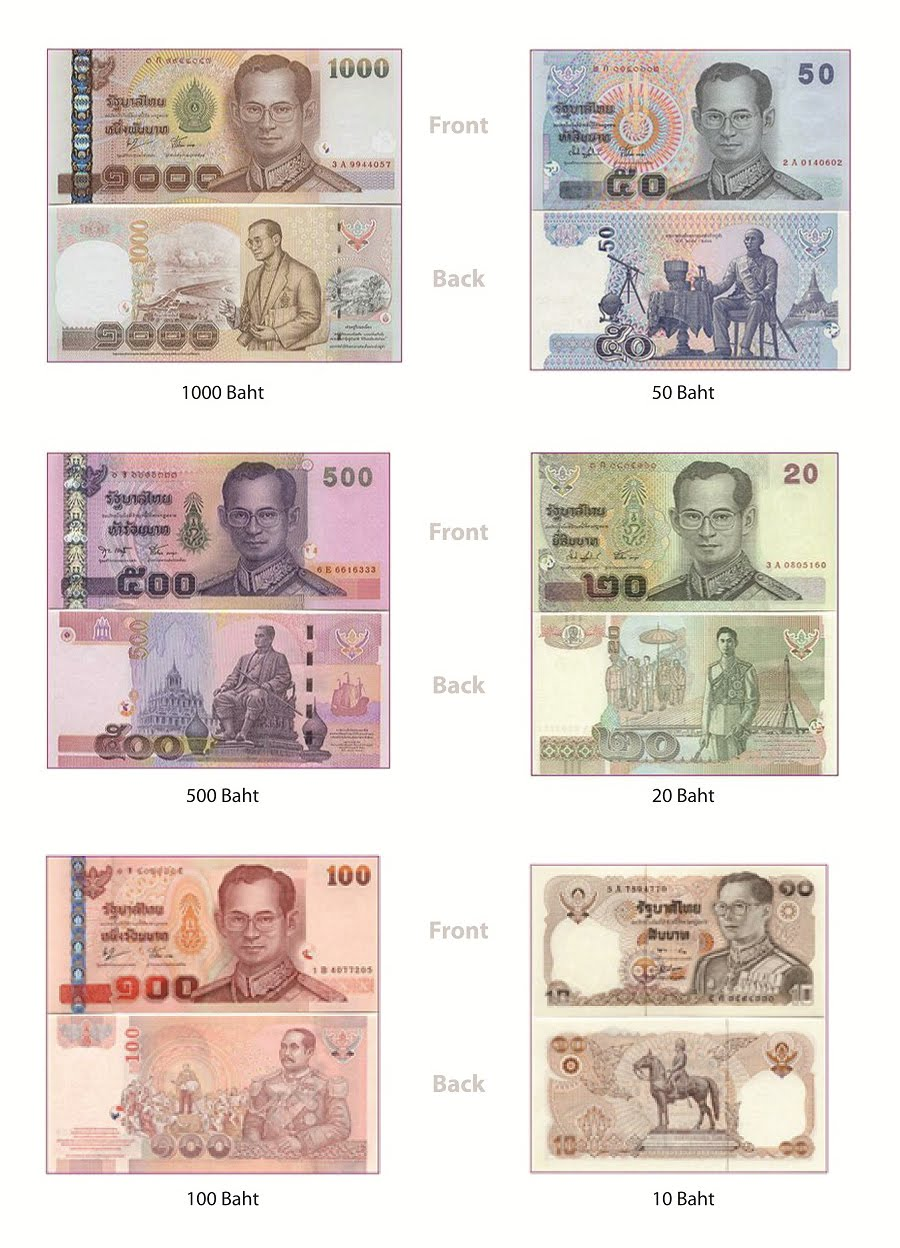 Money Thailand Currency to US Dollar