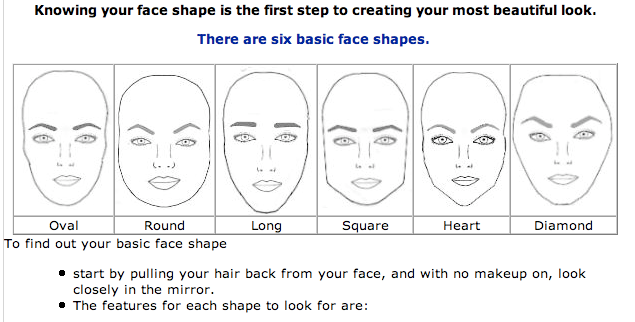 how to make beautiful face