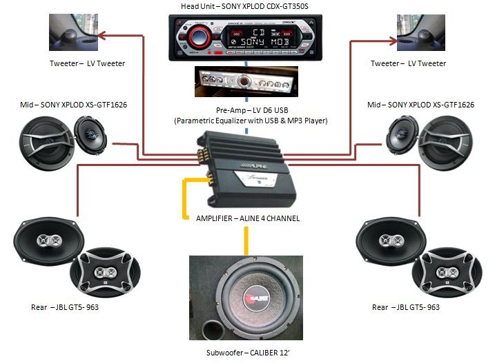plete Car Audio System on basic car audio wiring diagram