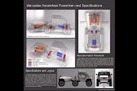 Mercedes Benz Hexawheel Concept 11 Mercedes Benz Hexawheel Concept Study Photos