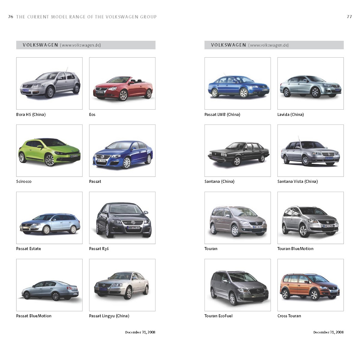 Complete List of VW Groups 178 Models Sold Worldwide