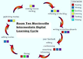Room 10 Digital Learning Cycle