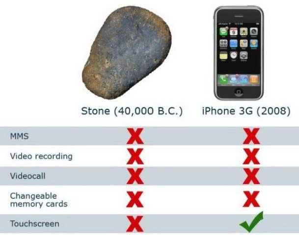 [iPhon-vs-Rock.jpg]