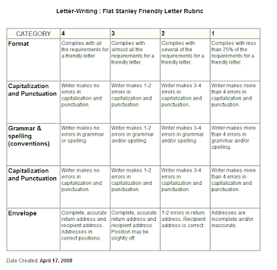 free rubric for research paper writing-5th