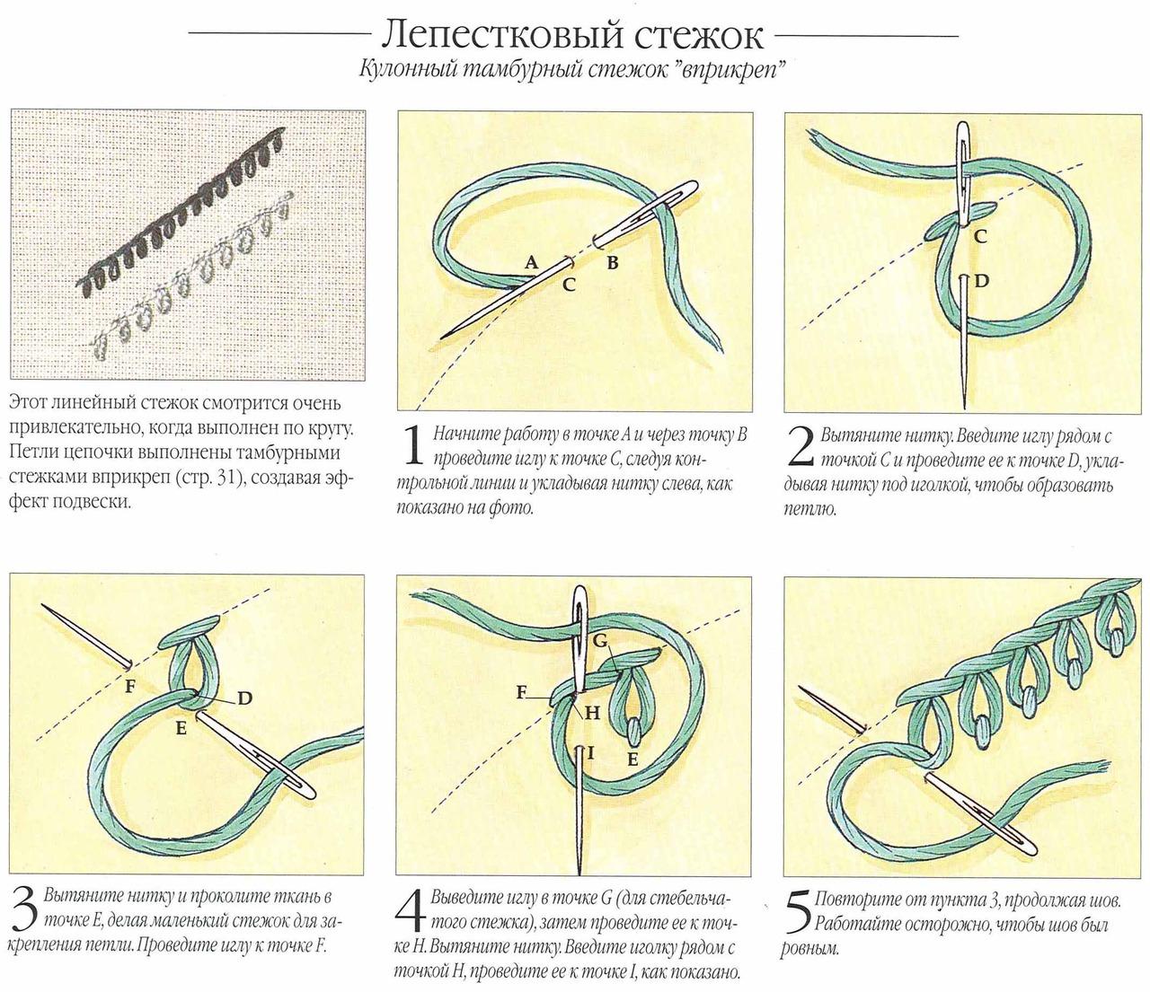 Стежки и строчки для вышивания