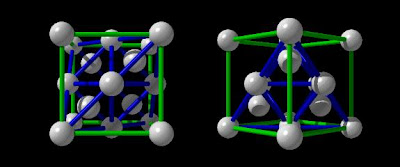 Struktur molekul intan berlian