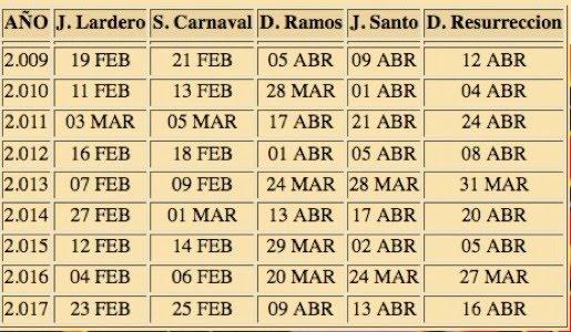 Calendario Manantero