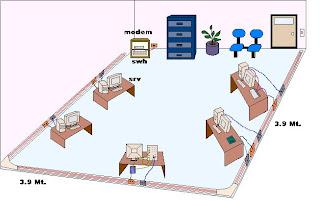 Redes oficina 3 esquema de oficina for Red de una oficina