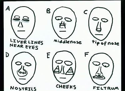 Facial Diagnosis III