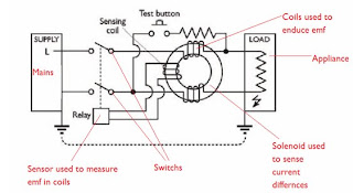 typical trailer wiring diagramcircuit wiring diagram schematic