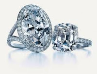Most Expensive Engagement Ring - Tiffany Oval Diamond Ring