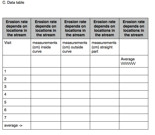 Diagram experimental design diagram template : Bio project: Experimental Design Diagram