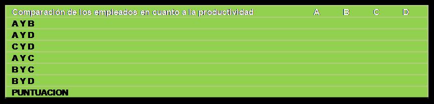 evaluacion indicador desempeno: