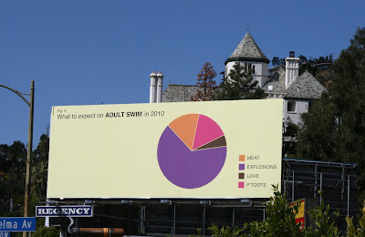 Adult Swim pie chart TV billboard