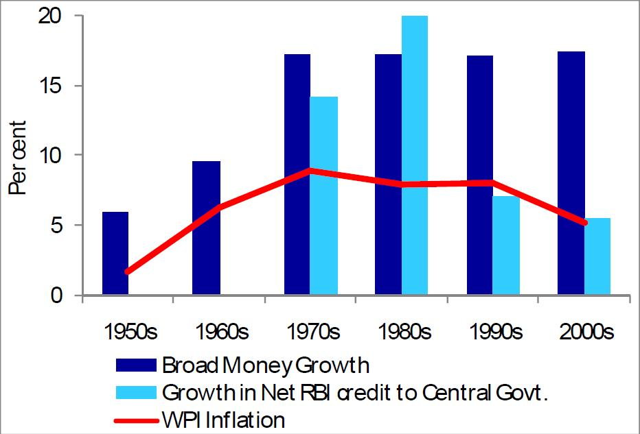 economic essays inflation Lasting from july 1981 to november 1982, this economic downturn was triggered by tight monetary policy in an effort to fight mounting inflation.