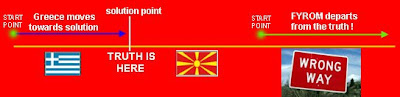 mkSOLYTIOND Απέρριψε τις προτάσεις Νίμιτς η Ελλάδα