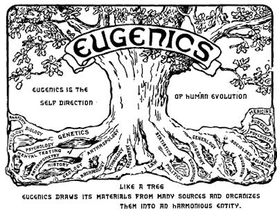 Eugenics Society Logo