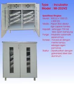 Inkubator Model MI-203V2