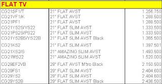 Daftar Harga Flat TV