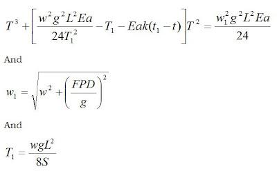 Fiber Optic Mania - Tensile Calculation and design formula for ...