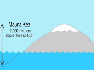 Mauna Kea gunung tertinggi di dunia