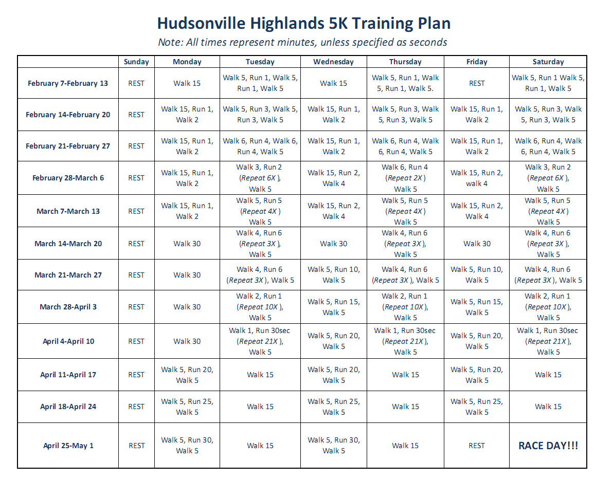 5k Run 7 Week Training Schedule For Beginners Mayo Clinic | Review ...